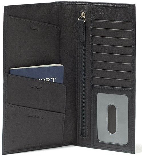 Best Travel Wallets